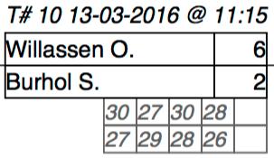 Skjermbilde 2016-03-13 kl. 11.25.57